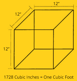 How to build a subwoofer box kicker 174