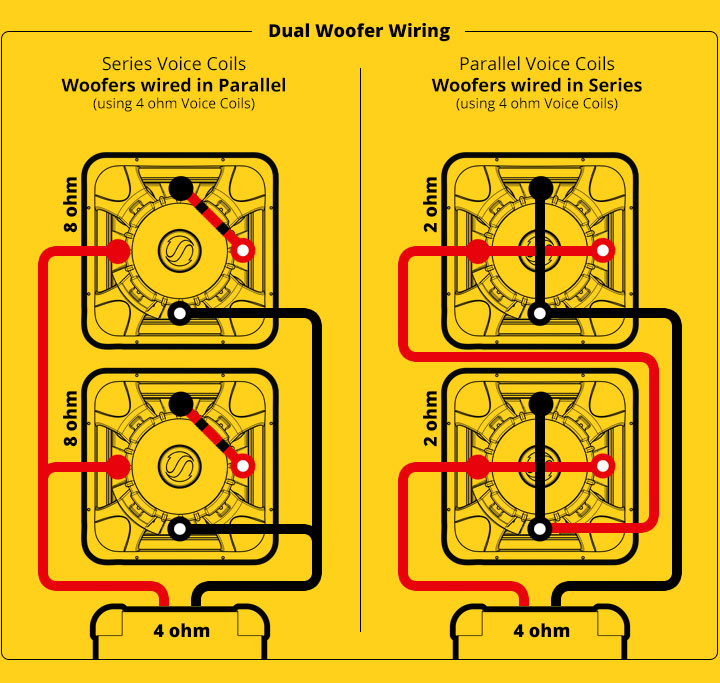 dual dvc wiring subwoofer, speaker & amp wiring diagrams kicker� 4 Ohm Subwoofer Wiring Diagram at love-stories.co