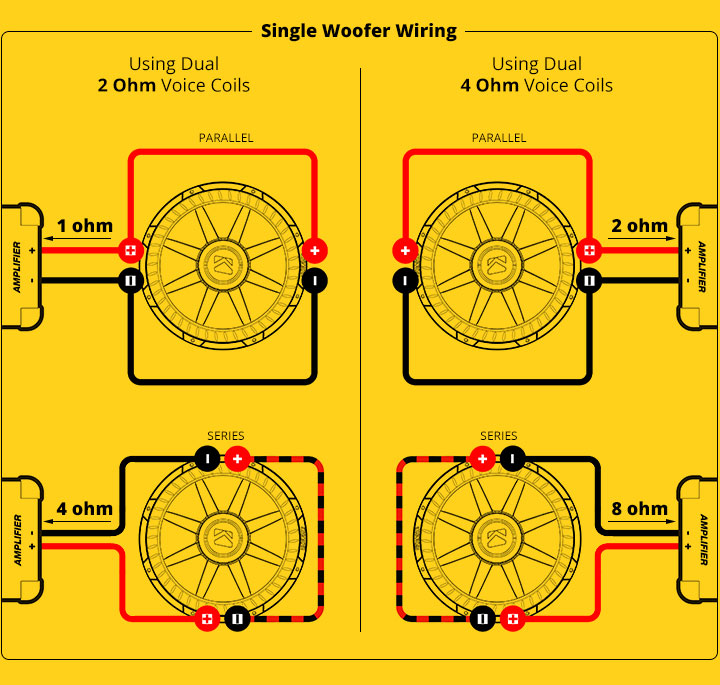 subwoofer speaker amp wiring diagrams kicker® they show a typical single channel wiring scheme check the amplifier s owners manual for minimum impedance the amplifier will handle before hooking up the