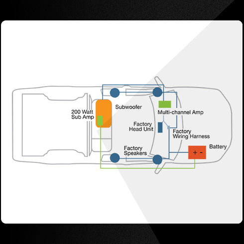 Car Audio Tuned as well ic Fire Engine further Wiring Diagram Relay Power Window Rangkaian besides ic Fire Engine moreover Wiring Harness Bmw M3. on wiring diagram alarm mobil