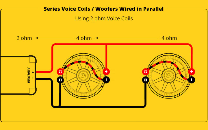 subwoofer, speaker \u0026 amp wiring diagrams kicker®single voice coil wiring options; resistance formulas; power cable chart