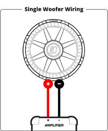 Subwoofer, Speaker & Amp Wiring Diagrams | KICKER® KICKER